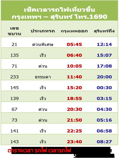 ตารางเดินรถไฟ-กรุงเทพฯ-สุรินทร์