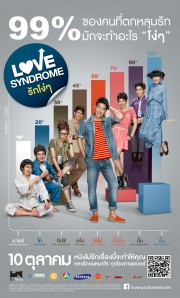 Banner-Love-Syndrome